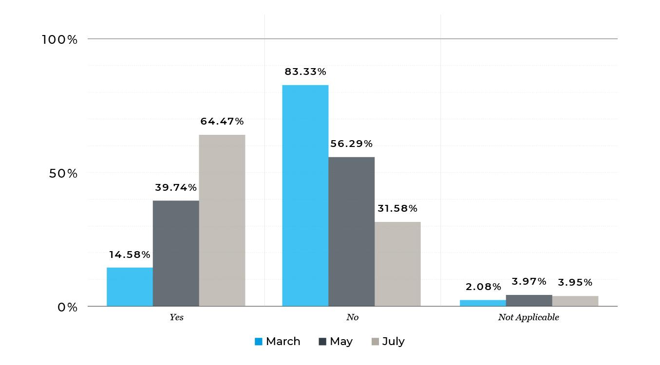 Investor Survey_External_V1_Q-01 jpg