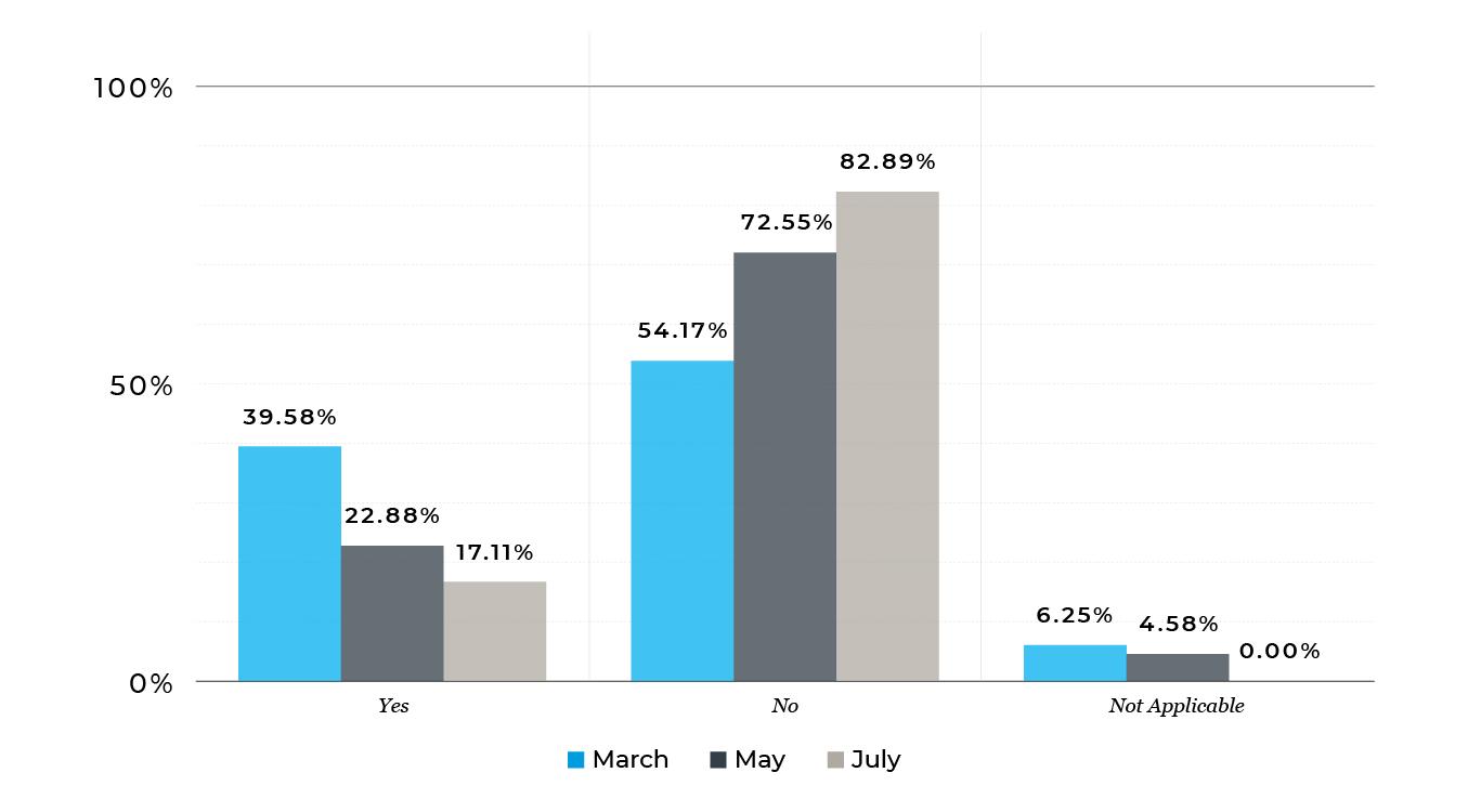 Investor Survey_External_V1_Q-02 jpg