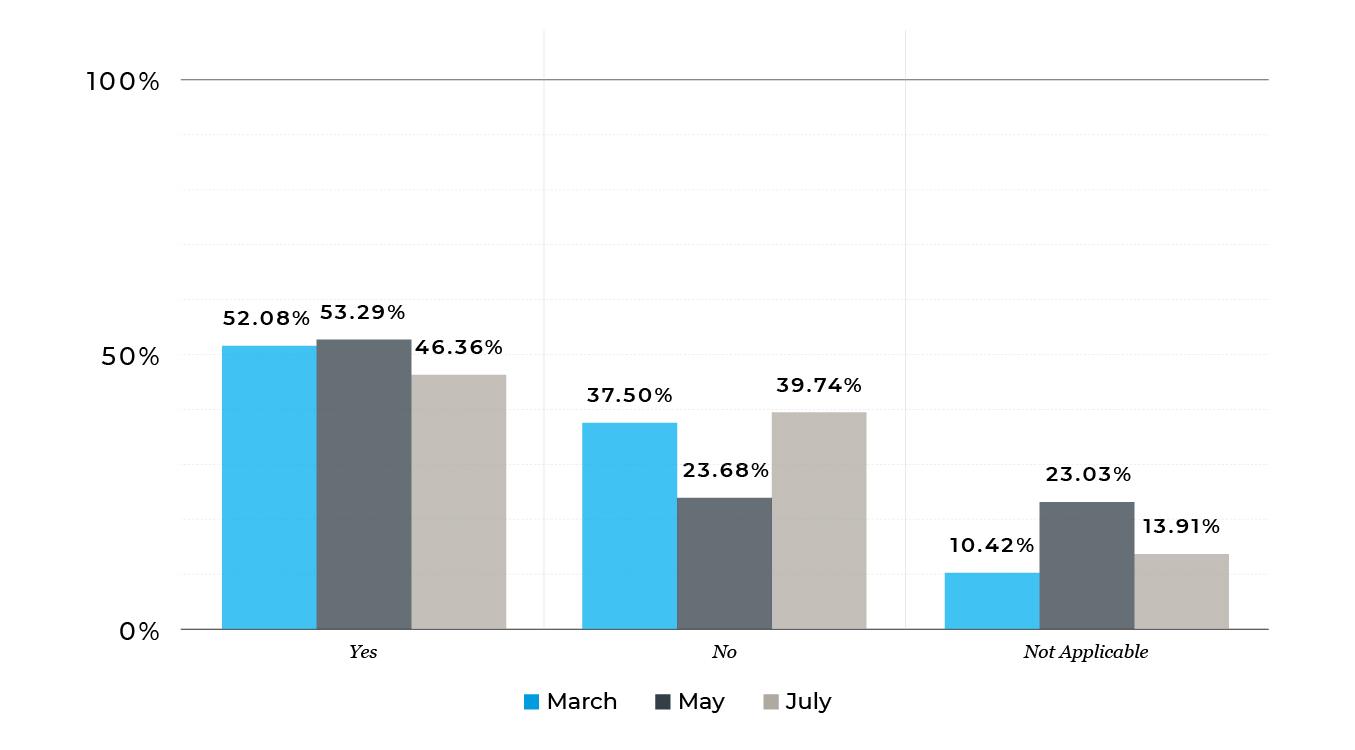 Investor Survey_External_V1_Q-03 jpg