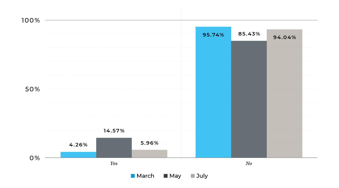 Investor Survey_External_V1_Q-04 jpg