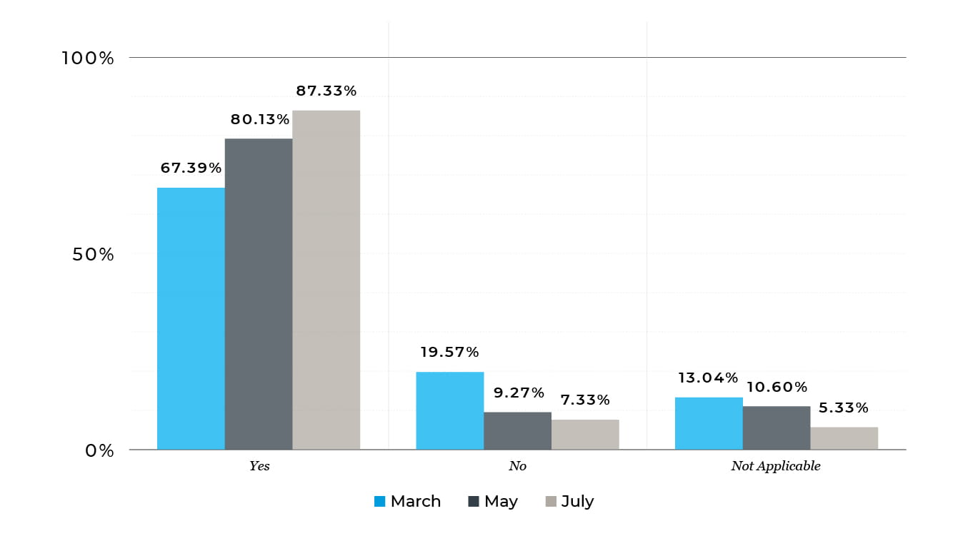 Investor Survey_External_V1_Q-05 jpg