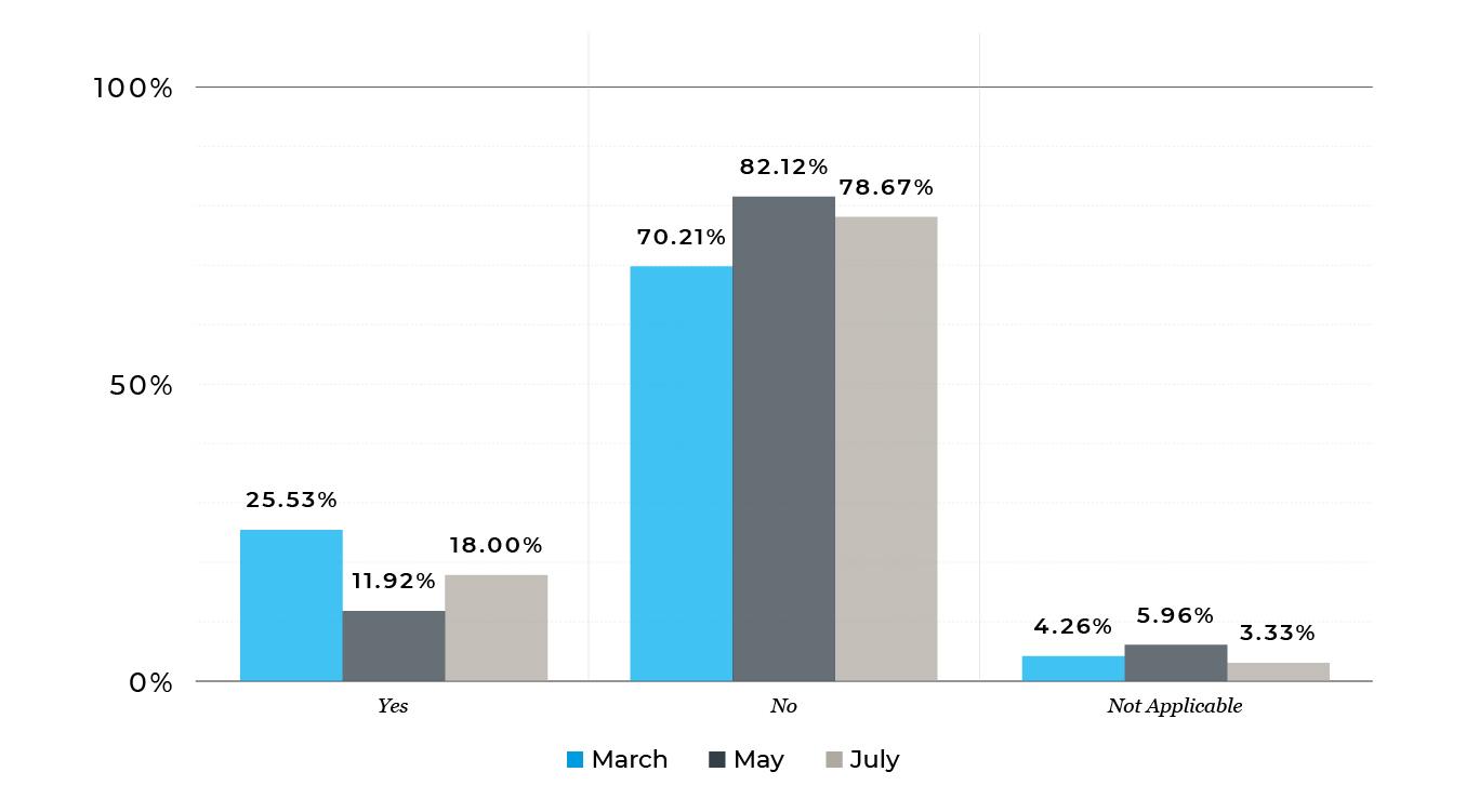 Investor Survey_External_V1_Q-06 jpg